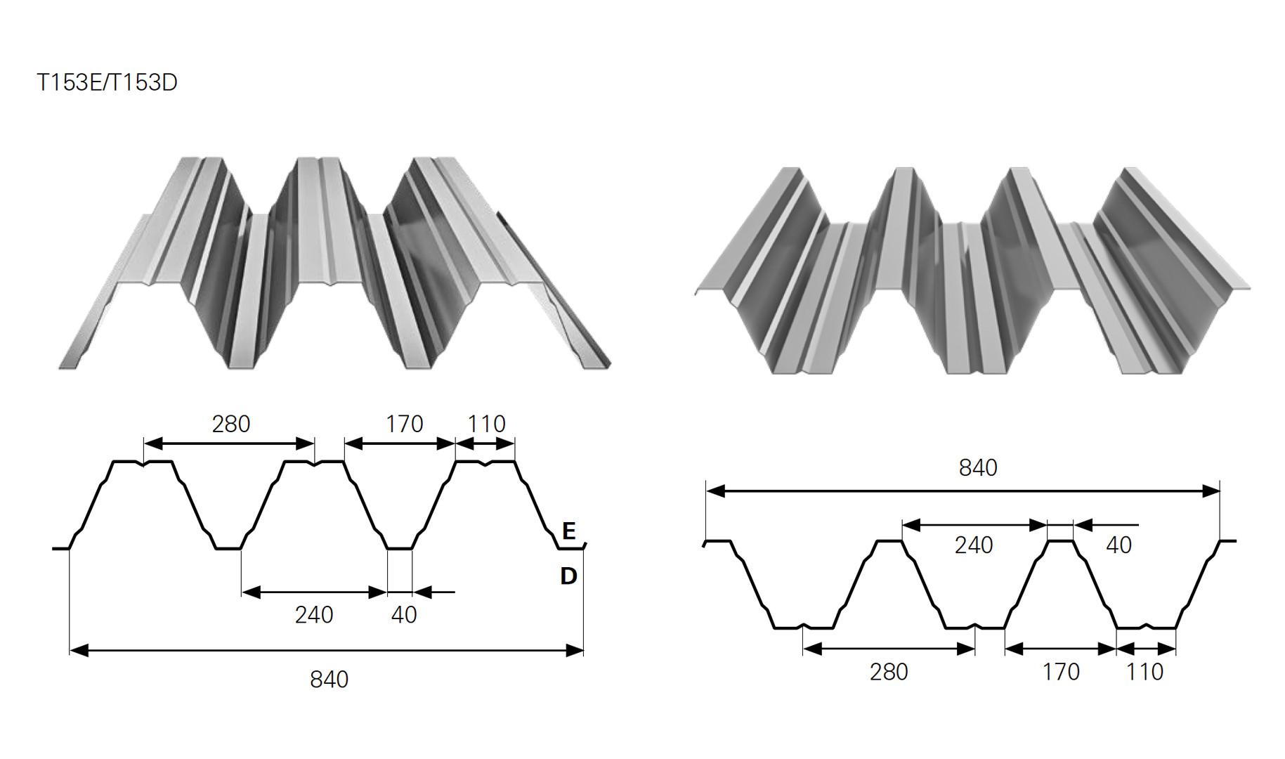 blacha trapezowa t153 specyfikacja