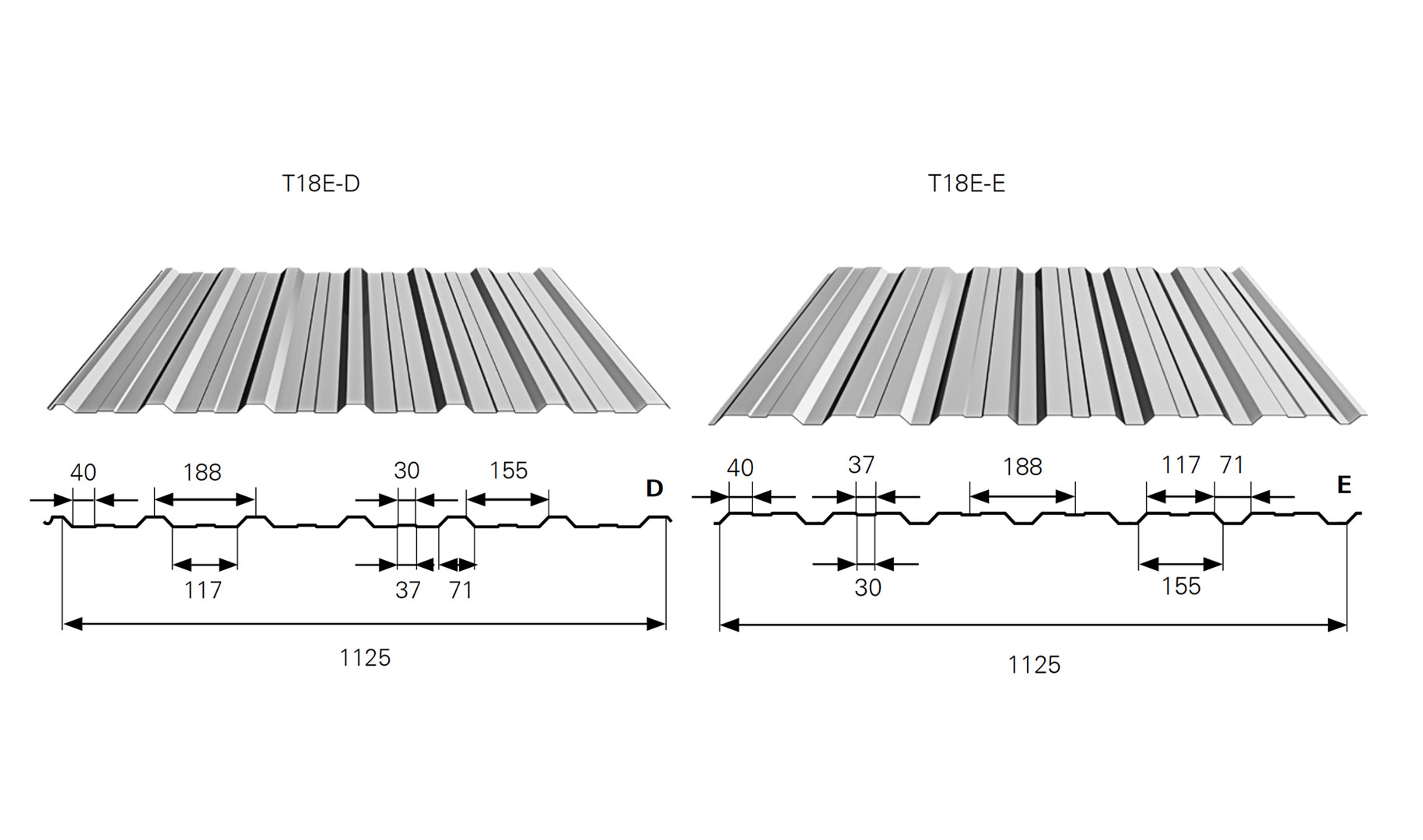 blacha trapezowa t18 eco specyfikacja