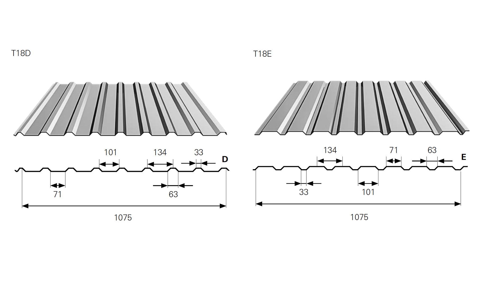 blacha trapezowa t18 specyfikacja