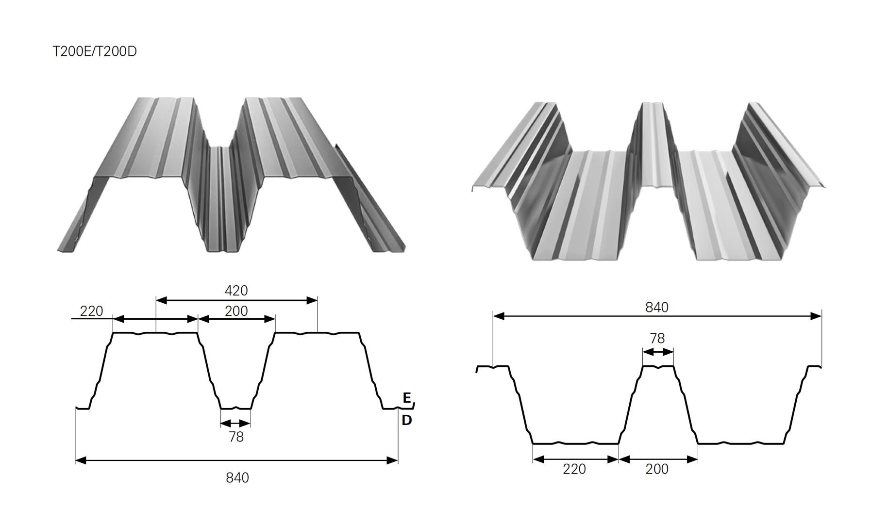 blacha trapezowa t200 specyfikacja