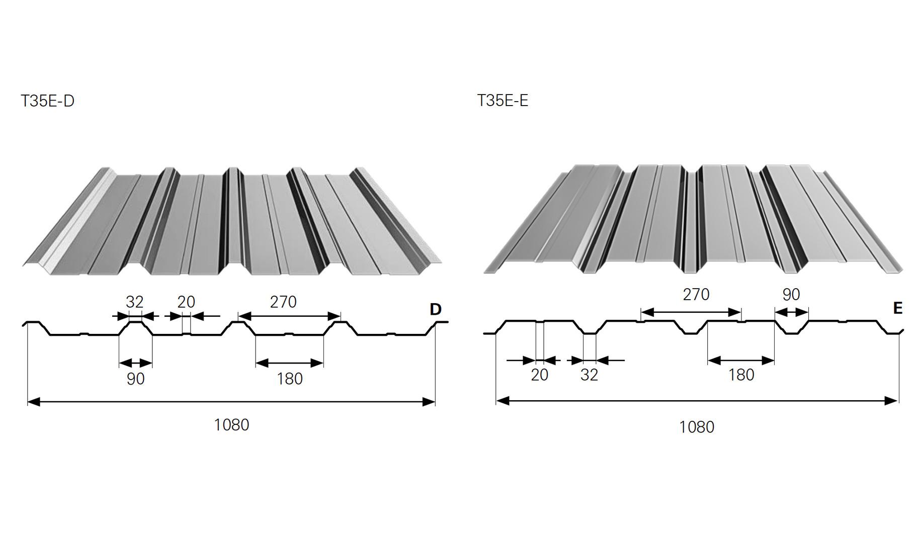 blacha trapezowa t35 eco specyfikacja