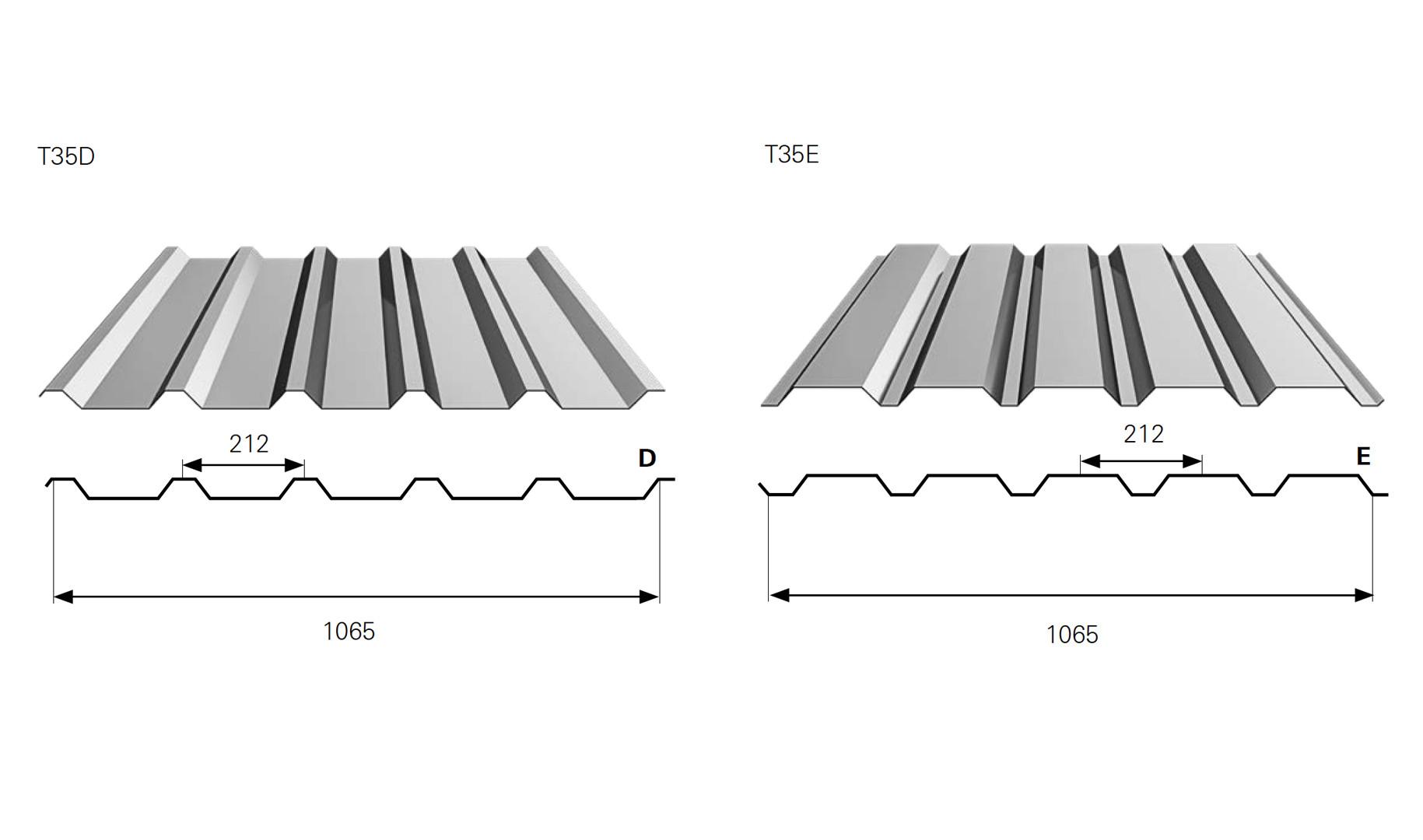 blacha trapezowa t35 specyfikacja