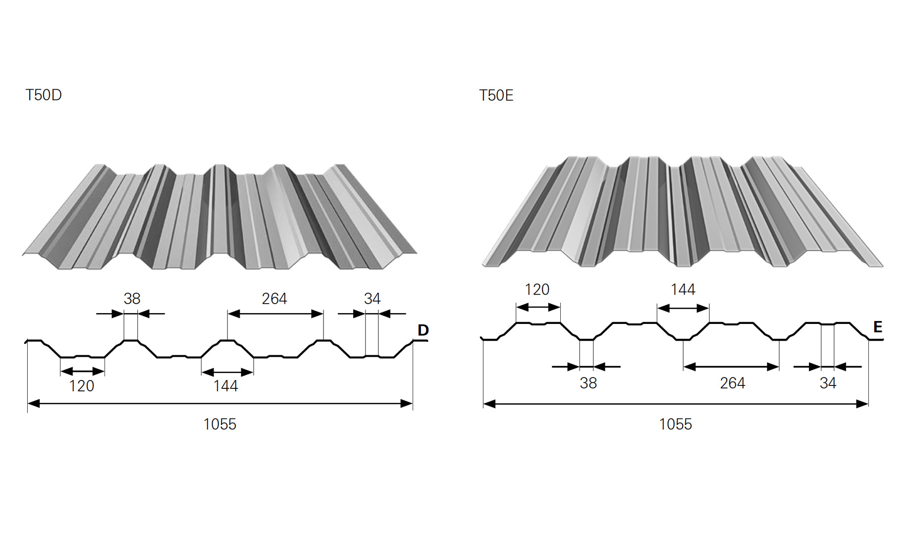 blacha trapezowa t50 specyfikacja