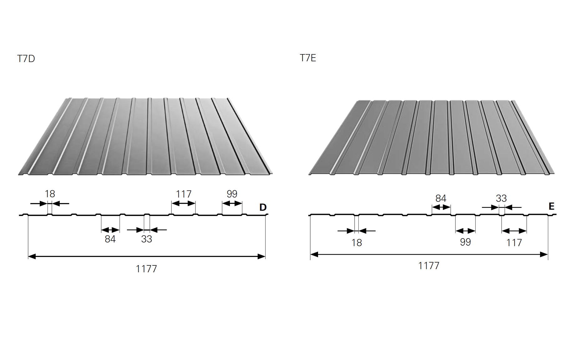 blacha trapezowa t7 specyfikacja